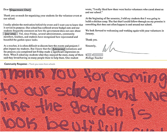 Community Response — Thank-you notes from schools.