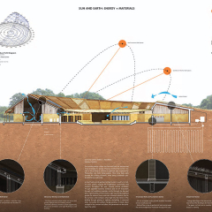 ParticiPlace: Community-Based Participatory Research through an International Design Competition