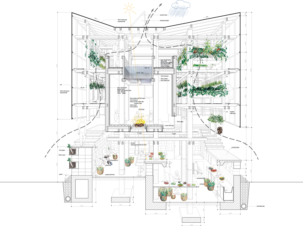 Architecture Drawing Competition 2014 4th lixil international university architectural competition: nest